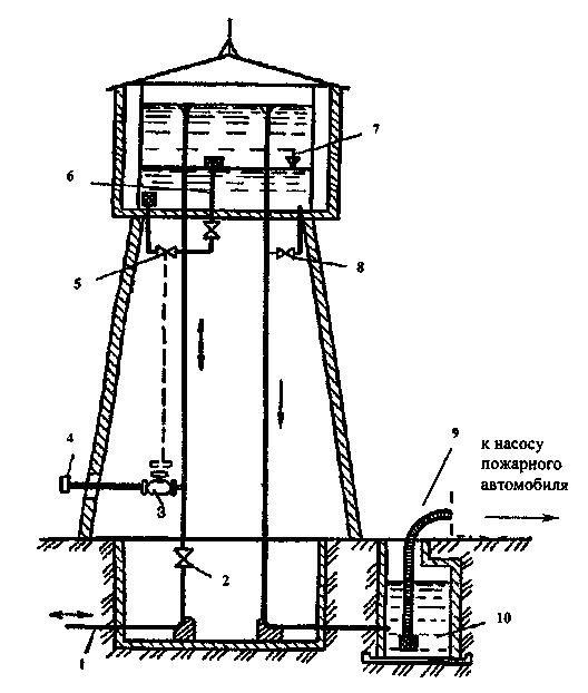 Водонапорная башня: 1283f0d0