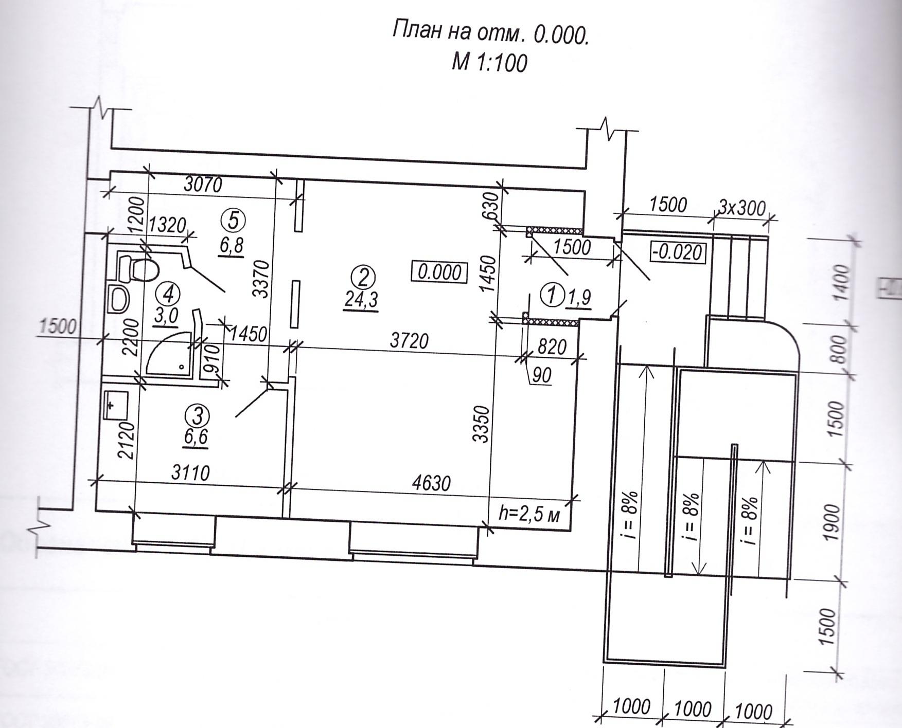 ширина входной двери в подъезд стандарт